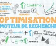 Procéder à l'optimisation de son site web est une action qui consiste peaufiner son site web de sorte à ce qu'il soit conforme aux recommandations de Google