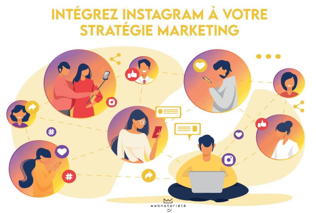 apprendre à intégrer instagram à votre stratégie marketing